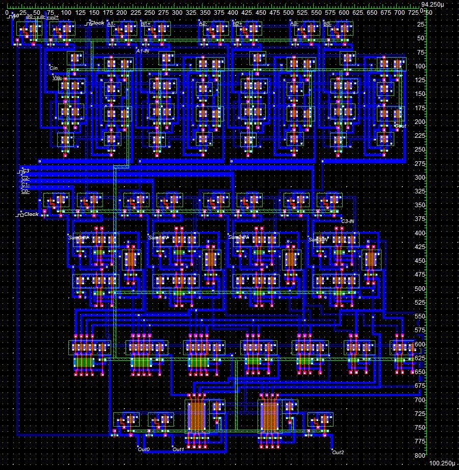 Progettazione di un IC per la risoluzione di disequazioni di primo grado in Pipeline