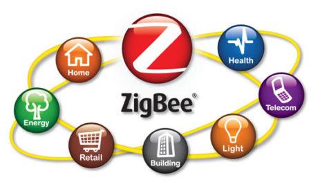 Protocollo ZigBee: descrizione dello standard e soluzioni esistenti