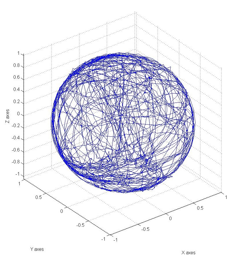 normalized-ellipsoid