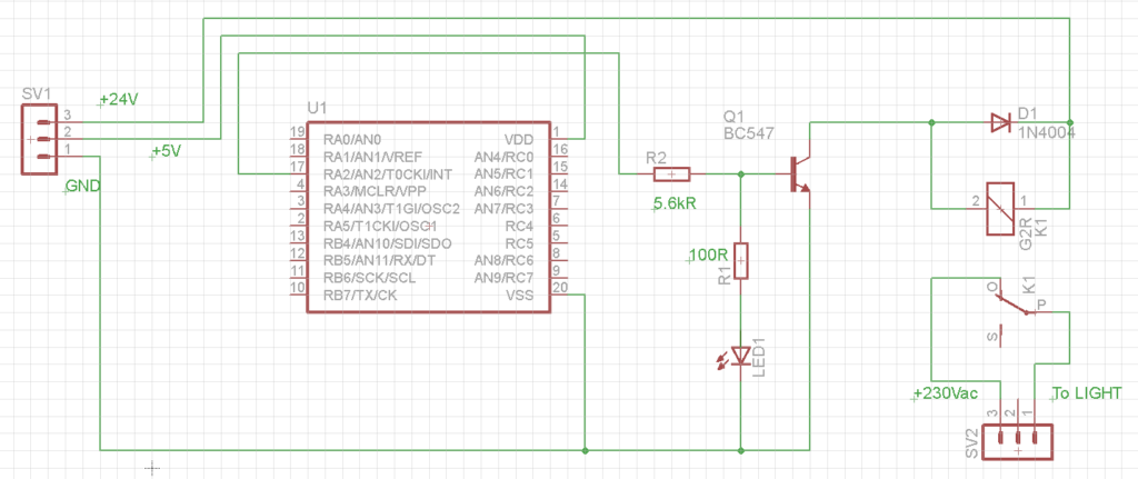 schematico_esempio
