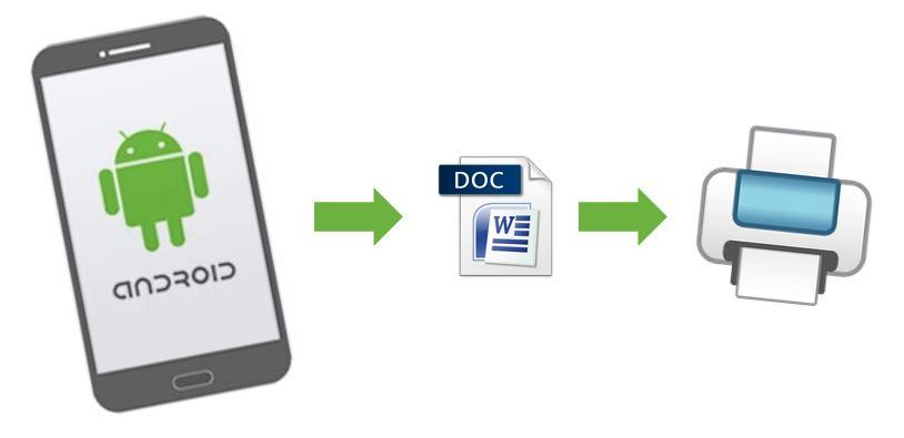 Come stampare documenti dal proprio dispositivo Android